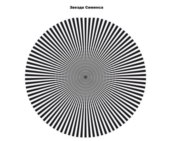 тест на астигматизм по картинка