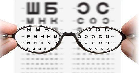 Таблица офтальмолога для определения зрения